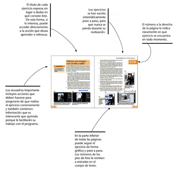 Aprende-Photoshop-CC003