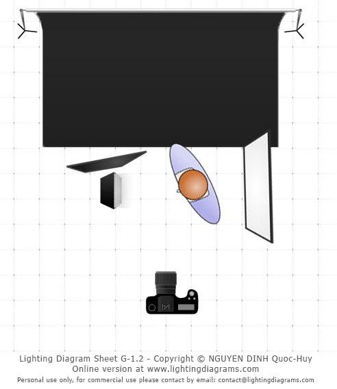 Iluminación--clave-baja--strip-light-fondo-negro