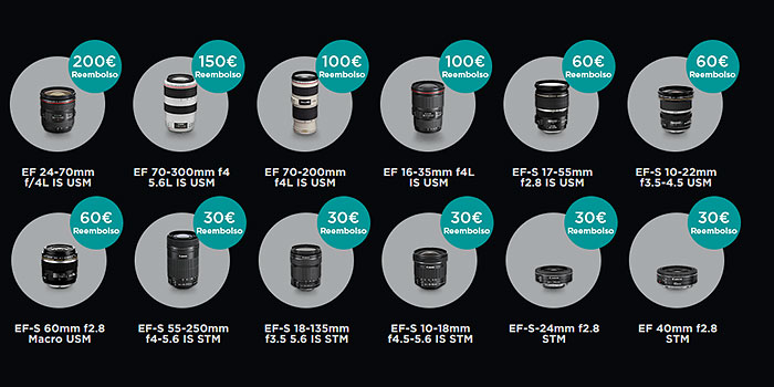 Campaña navideña de reembolsos de Canon de hasta 300 €