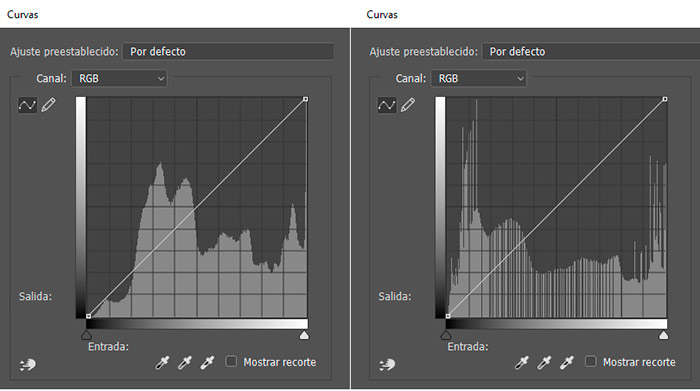 A la izquierda, la imagen procedente de un fichero en formato RAW. Aún después de ser ajustada en un programa de edición como Photoshop, muestra un histograma completo, con información en todo el espectro. A la derecha una imagen en formato jpg, después de ser editada, muestra un histograma en forma de peine, es decir con huecos en el espectro, donde falta información. FUENTE: Blog de Panasonic